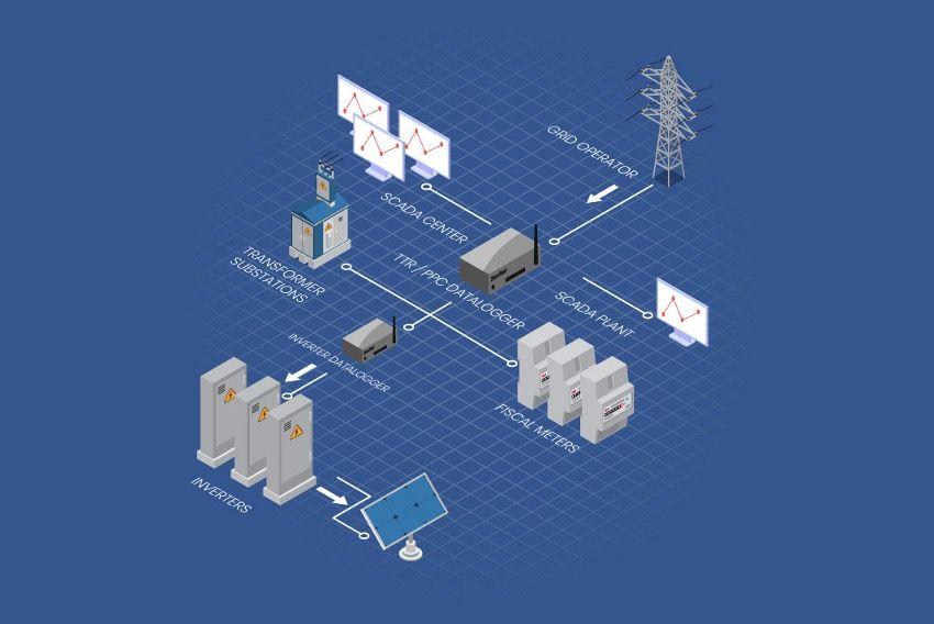 La funcionalidad Power Plant Controller, por Satel Iberia
