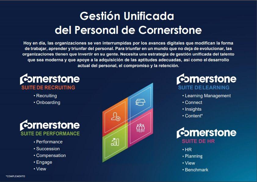Watch&Act, la mejor valorada por los clientes como partner de implantación de Cornerstone en Europa