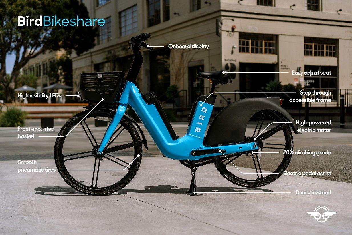 Bird lanza una bicicleta eléctrica compartida y una plataforma multimodal