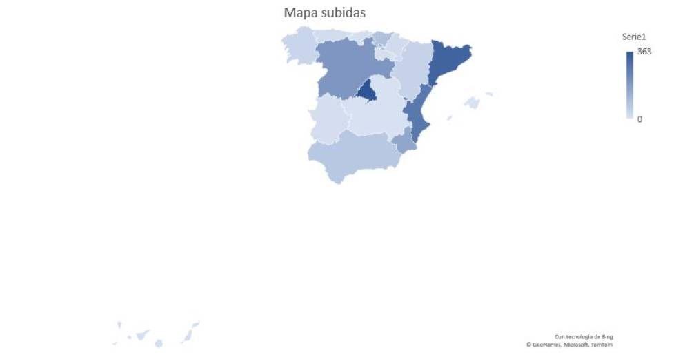 Consultoría tecnológica e IoT: los sectores más potentes de la industria 4.0 en España