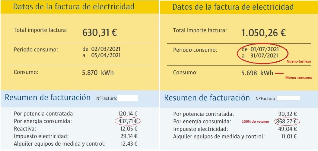 La factura de luz golpea a autónomos y pymes con una subida de más del 70% según Ecoluz Consultores